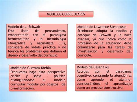 Modelo Curricular Naturalista Modelos Curriculares