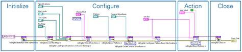digital pattern generator labview pxi digital pattern instruments bring semiconductor ate