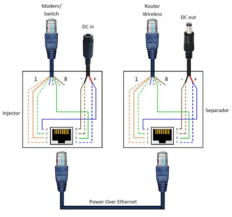 poe security system wiring diagram free image