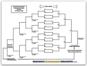 pool tournament bracket template 32 team bracket template eliolera