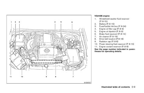 old car manuals online 2006 maserati coupe security system service manual old car manuals online 2006 nissan frontier security system 2006 frontier