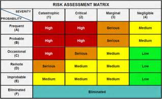 risk assessment matrix template playbestonlinegames