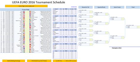 excel macros templates photos uefa schedule best resource