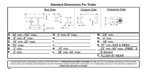 standard truck bed size standard truck bed size 28 images semi trailer maximum length dimensions info standard