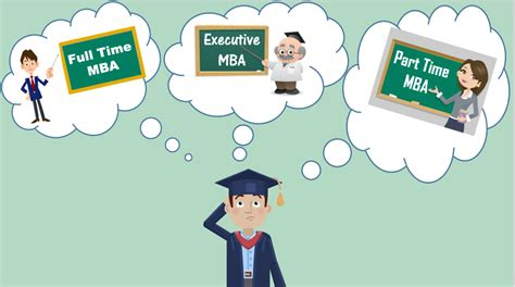 Which Mba Program Should I Choose In Utah by Why Mba Top Mba Programs Research For Best B Schools