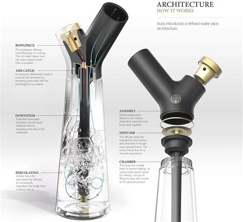 Aura Water Pipe: Classiest bong with upgraded features and looks   HomeCrux
