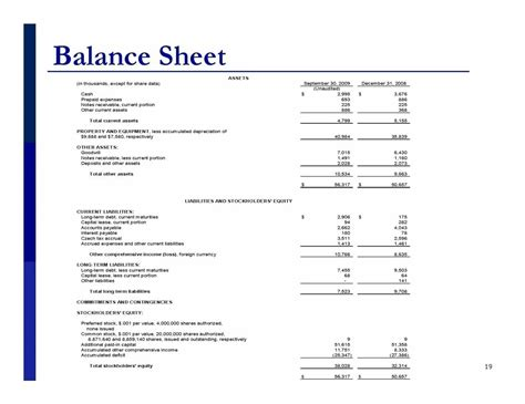 Balance Sheet Template by Accounting Balance Sheet Template Masir