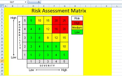 Excel Risk Assessment Matrix Template Format Project Management Excel Templates Risk Matrix Template