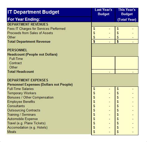 Department Budget Template it budget template 5 free sles exles format
