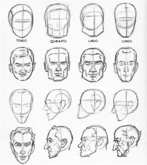 tavola per disegnare come disegnare il volto con andrew loomis i piani