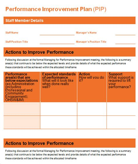 performance improvement plan template word 3 popular
