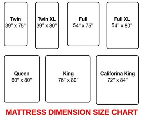 bed sizes comparison best types of mattresses and where to purchase for less