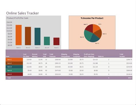 Online Sales Tracker Template Word Excel Templates Sales Tracker Template