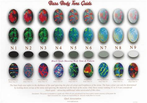 types of opal the opal body tone guide was designed and created by the