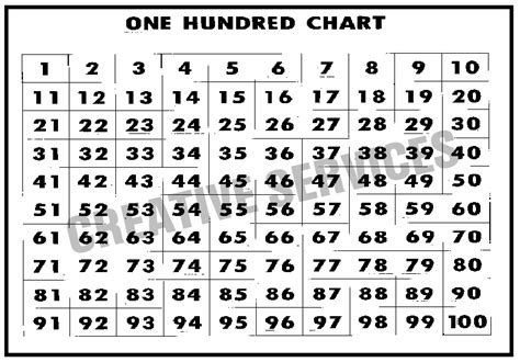 printable number chart 1 100 with words hundreds chart number names worksheets 187 one hundred number chart free
