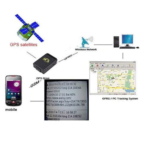 mobile tracking devices our top picks for mobile gps tracking devices 2015