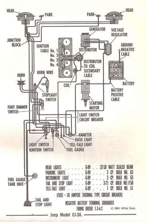 wiring diagram replace generator with alternator willys