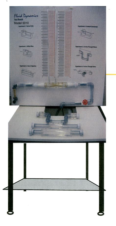 lab bench water potential lab bench water potential 28 images lab bench activity