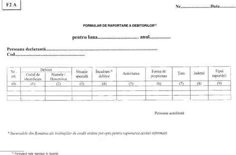 Credit Bancar Formula Anexa Nr 2 Formular De Raportare A Debitorilor Regulament Bnr 4 2004 Centrala Riscurilor Bancare