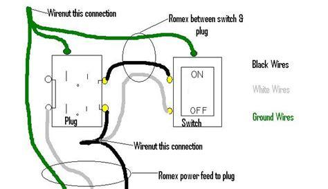wandlen mit schalter und kabel einen lichtschalter an einer steckdose anschlie 223 en wikihow