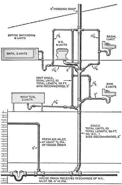 Residential Plumbing Layout by Question On Residential Soil Stacks схема ванной комнаты