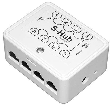 Hub Switch Dan Router technologi informatika apakah perbedaan hub switch