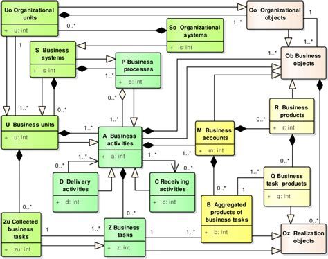 class diagram realization class diagram realization gallery how to guide and refrence