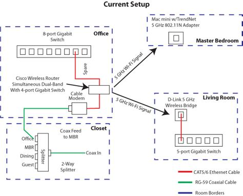 powerline ethernet wiring diagram image collections