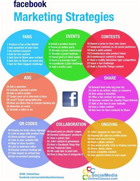 template blogger 2015 64 mod 232 le blogger 224 t 233 l 233 charger best 25 marketing plan ideas on pinterest social media