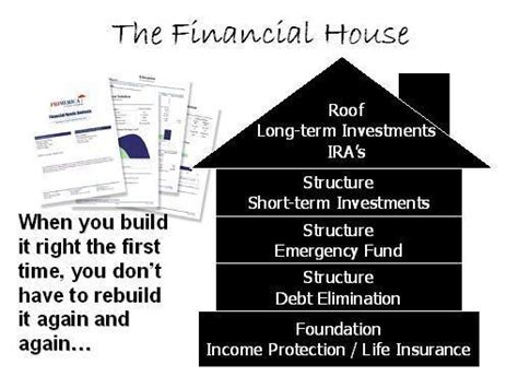 house financial services financial house from primerica financial services in surprise az 85374
