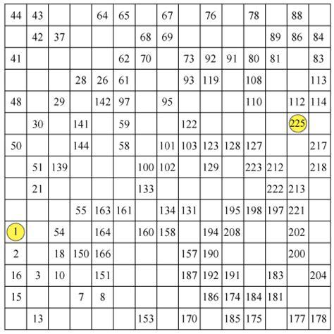 printable hidato puzzle hard 15 by 15 hidato 10