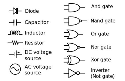 types of resistors and their symbols pdf file basic schematic symbols jpg