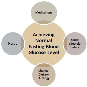 chart  normal fasting blood sugar levels