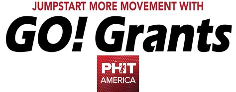 Funding Opportunities For Mba Programs In Usa by How Phit World Donations Are Used