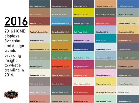 2016 paint color forecasts and trends couleurs de peintures cr 233 ativit 233 et tendances