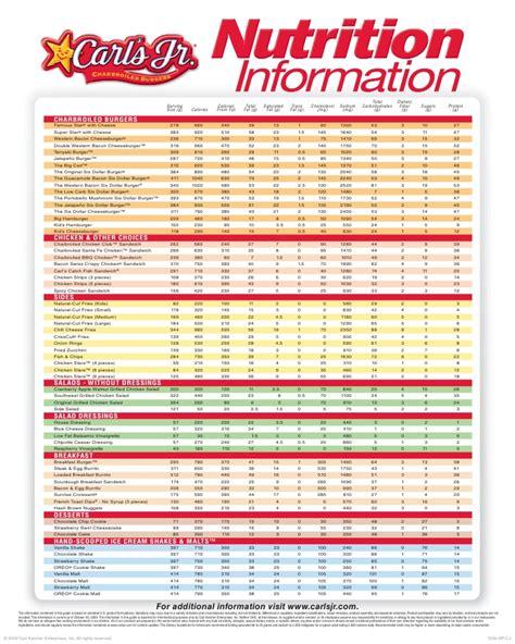Carls Jr. Nutritional Information Arby S Nutritional Information