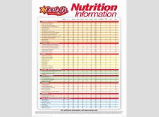 Arby Nutrition Facts Chart | Besto Blog Arby S Nutritional Information