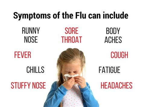 flu symptoms the flu and flu are some of the most misunderstood things regarding our health