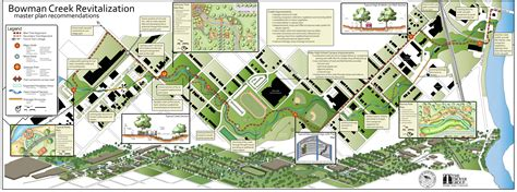 Landscape Architecture Vs Planning Bowman Creek Master Plan N Bosch Landscape Architecture