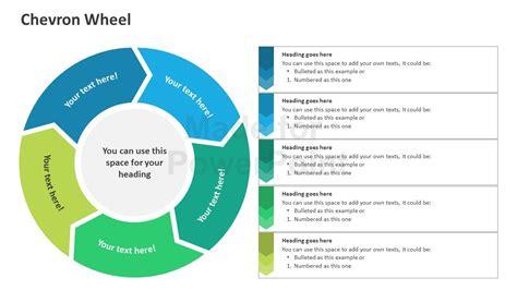 Chevron Wheel Editable Powerpoint Shapes Powerpoint Chevron Template