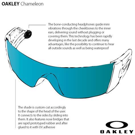 Designboom Oakley | oakley chameleon designboom com