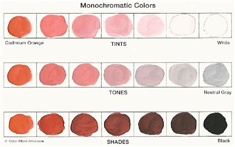 monochromatic color scheme tips and tricks one is not a lonely number color wheel artist