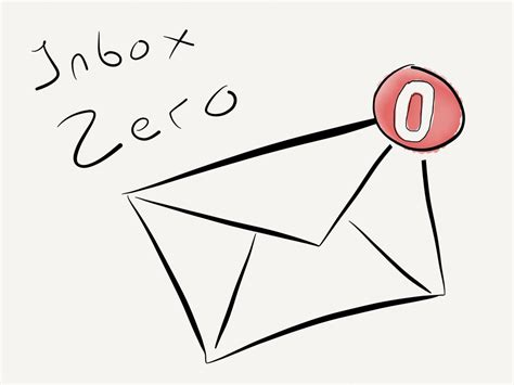 Harward Mba Email Log In by How I Got To Inbox Zero And Maintained It For More