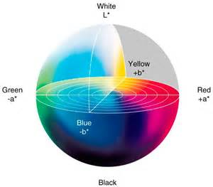 what is color space sensors free text a low cost real color picker