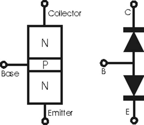 where to buy diodes and transistors 8v ecu transistors guide