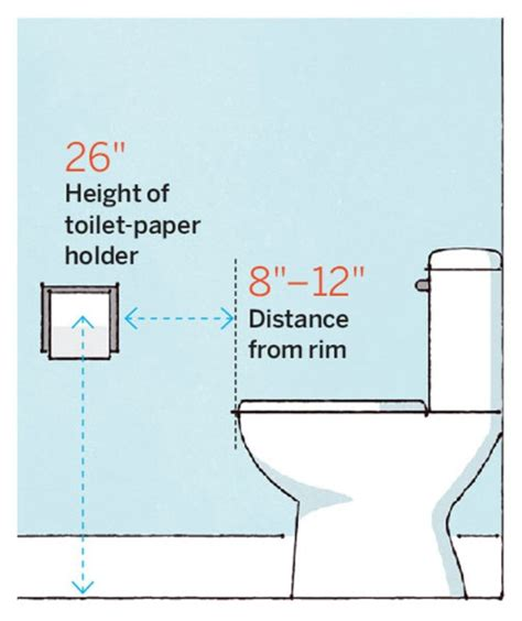 Best Toilet Paper For Plumbing by 25 Best Ideas About Toilet Repair On How To