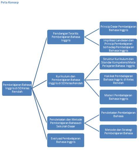 membuat teks prosedur pengurusan visa cara membuat teks prosedur dalam bahasa indonesia
