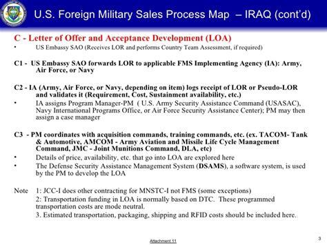 Us Embassy Transportation Letter Pdf Document U S Foreign Sales Process Map