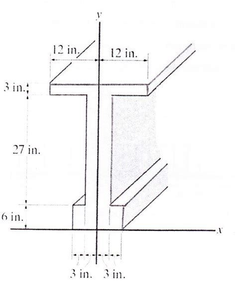 i beam cross section the beam has a cross section as shown determine t