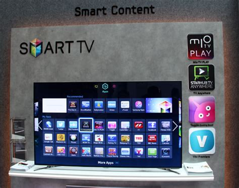 samsung s new 2013 smart tvs the a grade f series hardwarezone sg